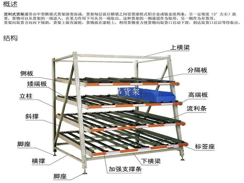 流利式货架的特点、优势及适用范围